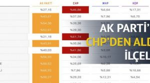 CHP İstanbul'da hangi ilçeleri Ak Parti'ye kaptırdı!