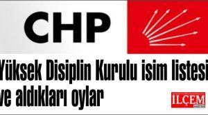 CHP Yüksek Disiplin Kurulu isim listesi ve aldıkları oylar