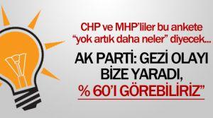 Eylemlerle AK Parti'nin Oyu %60