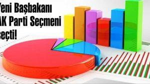 Yeni Başbakanı AK Parti Seçmeni seçti!