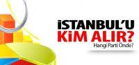 İstanbul'da belediye başkanlığını hangi parti kazanır?