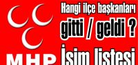 Milliyetçi Hareket Partisi İstanbul İlçe Başkanları Listesi belli oldu.