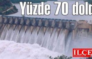 İstanbul'da barajlar doldu doluyor!