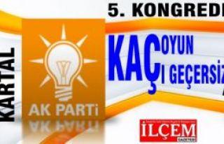 Kartal Ak Parti 5. Olağan Kongresi Kullanılan oylar...